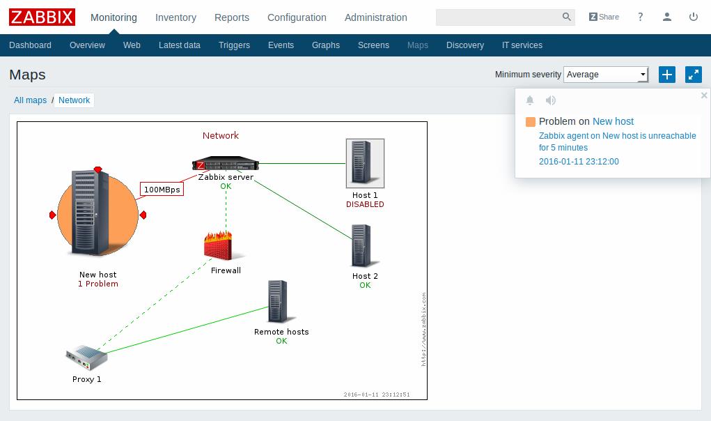 Zabbix Server Und Netzwerk Monitoring Open Source